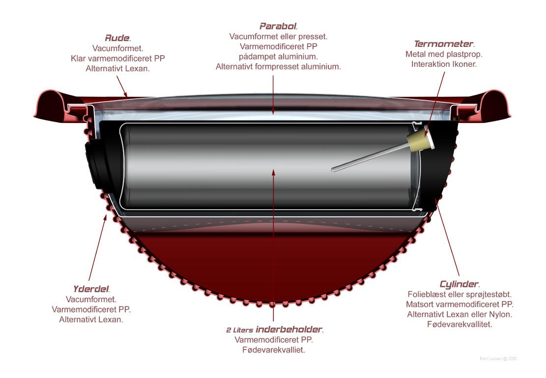 3D CAD produktudvikling konceptskitse1 industrielt design