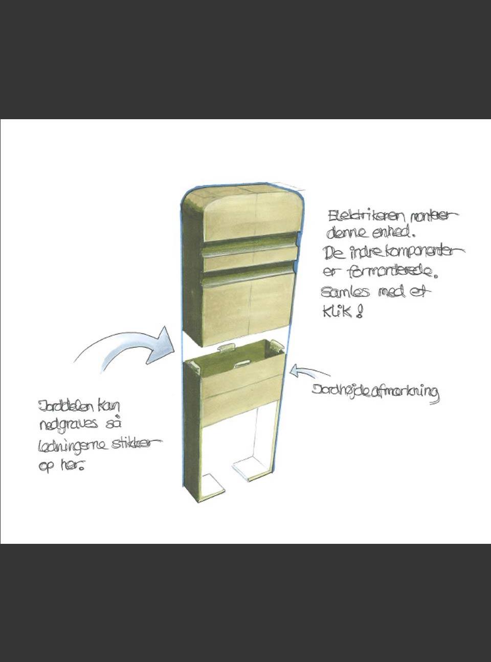 Koncept skitser Kent Laursen Produktudvikling og Induatrielt Design 2 -