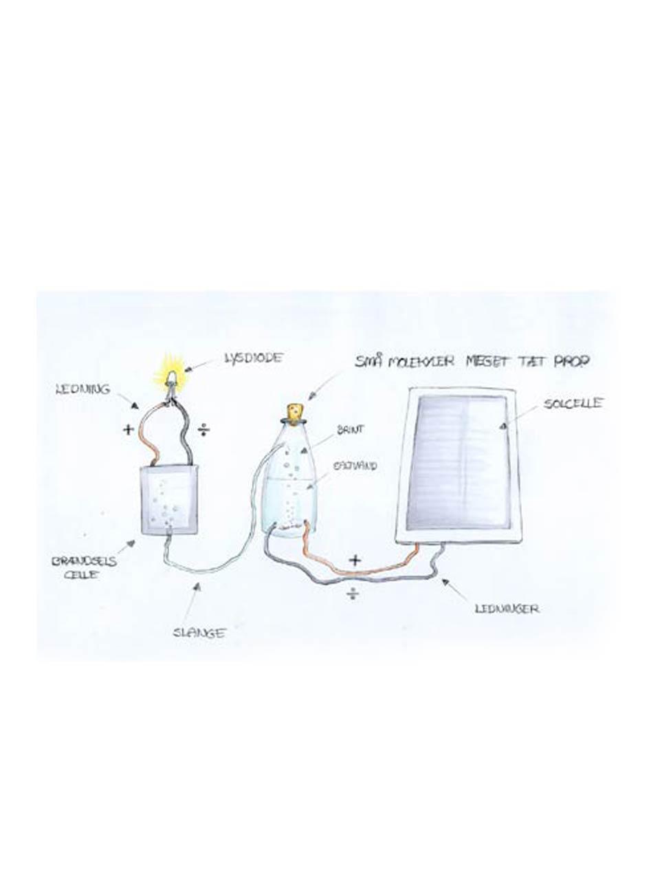 Koncept skitser Kent Laursen Produktudvikling og Induatrielt Design 9-