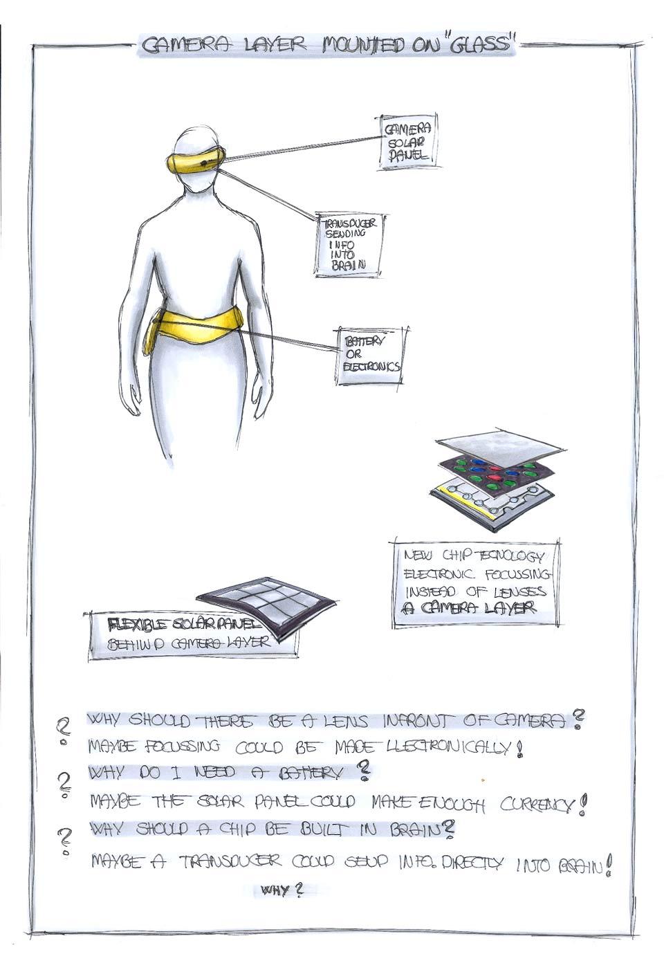 Koncept skitser Kent Laursen Produktudvikling og Induatrielt Design 3